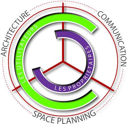 architecture, space planning et communication lors de l'aménagement de bureaux