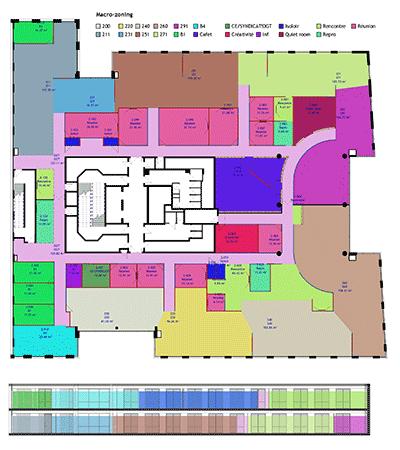 Un plan de macro zoning